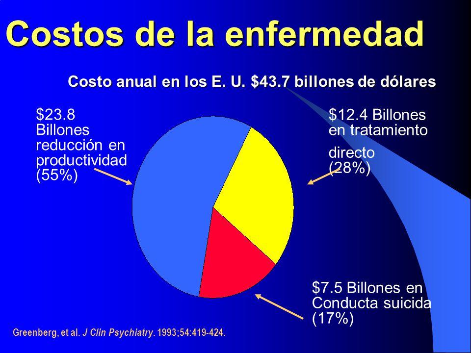 Costos de la enfermedad