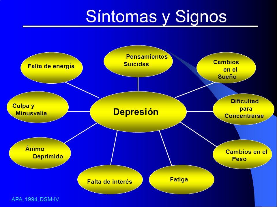 Síntomas y Signos Depresión Pensamientos Cambios Suicidas