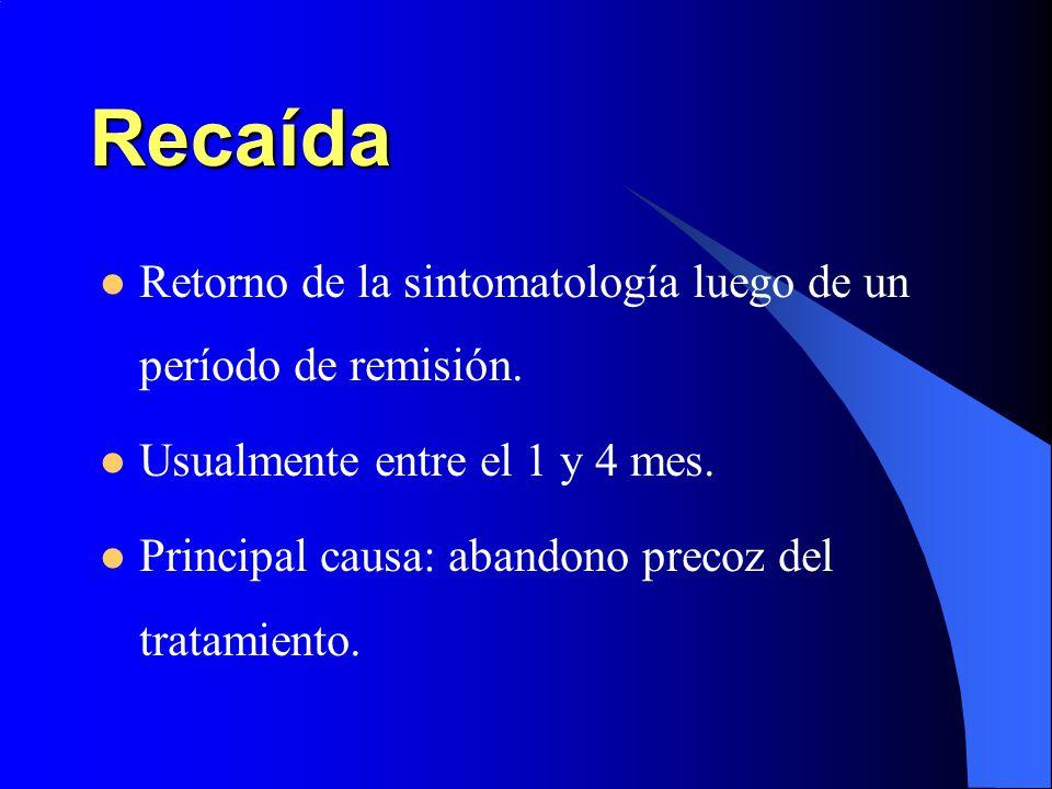 Recaída Retorno de la sintomatología luego de un período de remisión.