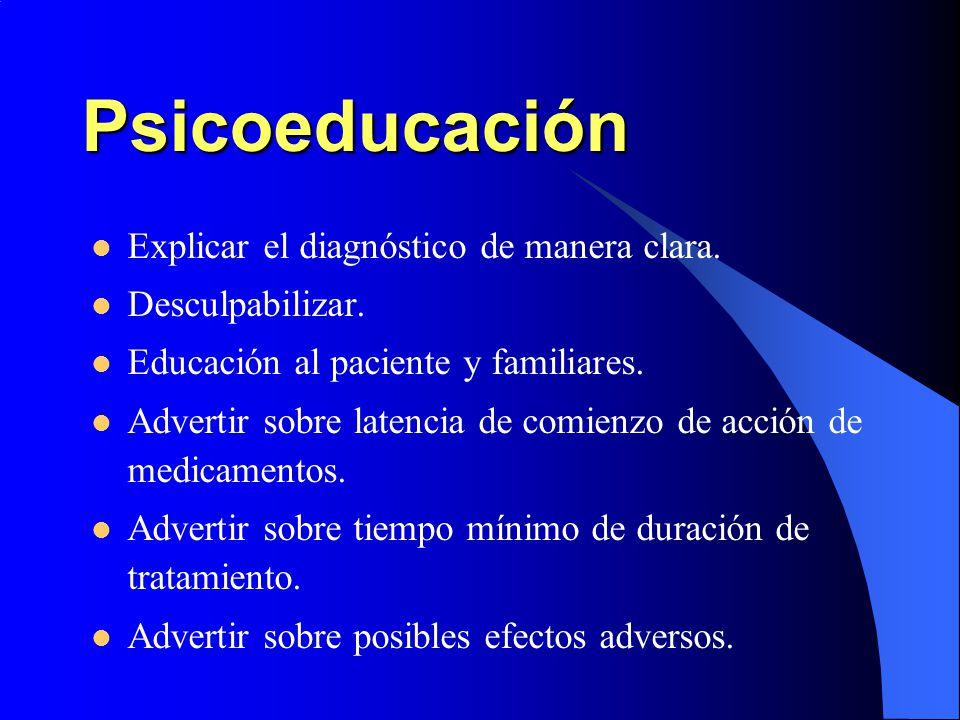 Psicoeducación Explicar el diagnóstico de manera clara.