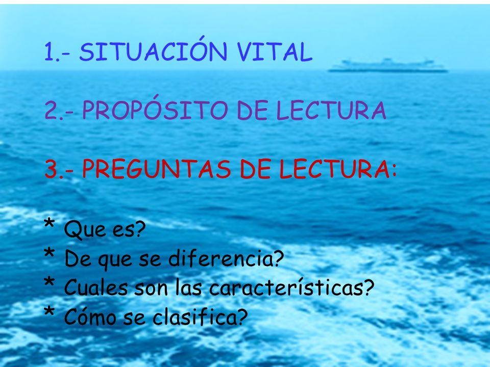 1.- SITUACIÓN VITAL 2.- PROPÓSITO DE LECTURA. 3.- PREGUNTAS DE LECTURA: