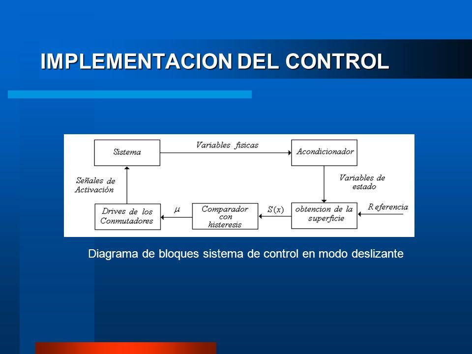 IMPLEMENTACION DEL CONTROL