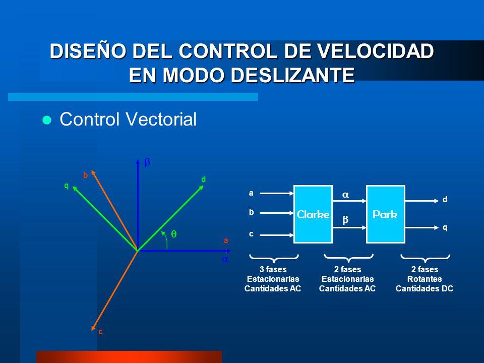 DISEÑO DEL CONTROL DE VELOCIDAD EN MODO DESLIZANTE