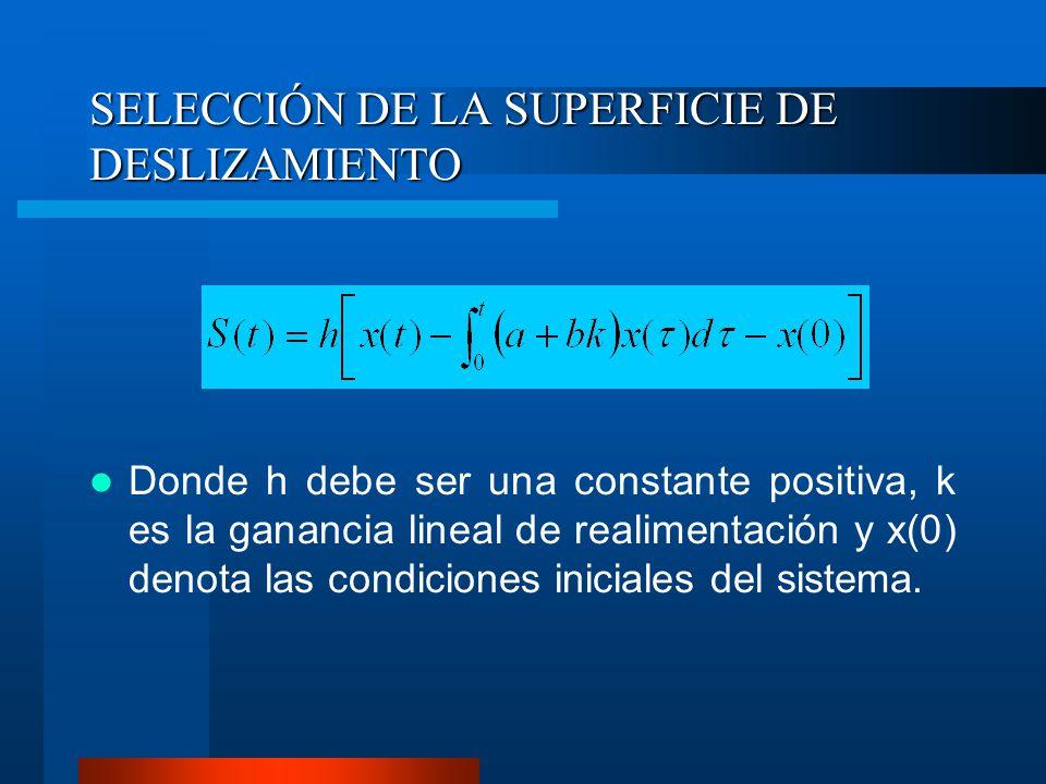 SELECCIÓN DE LA SUPERFICIE DE DESLIZAMIENTO