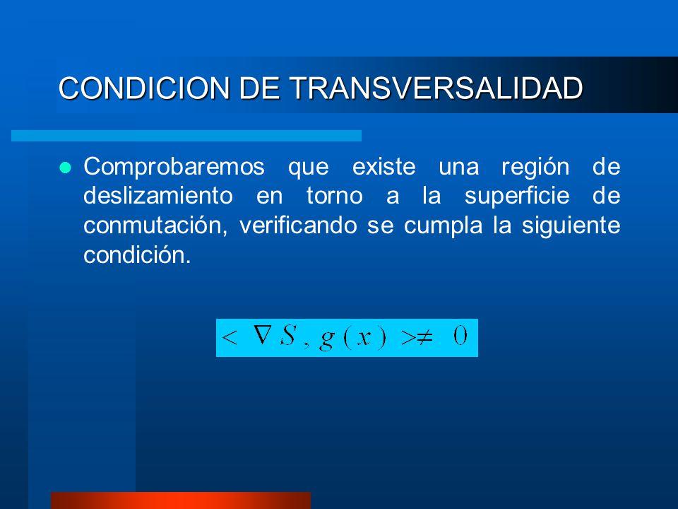 CONDICION DE TRANSVERSALIDAD