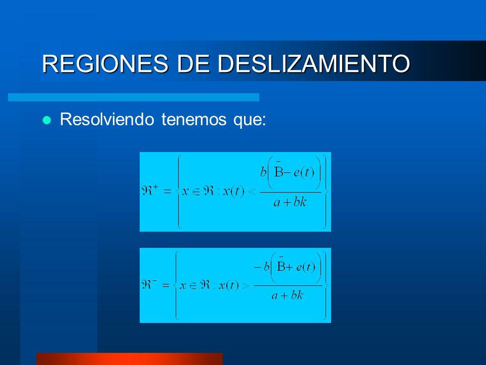 REGIONES DE DESLIZAMIENTO