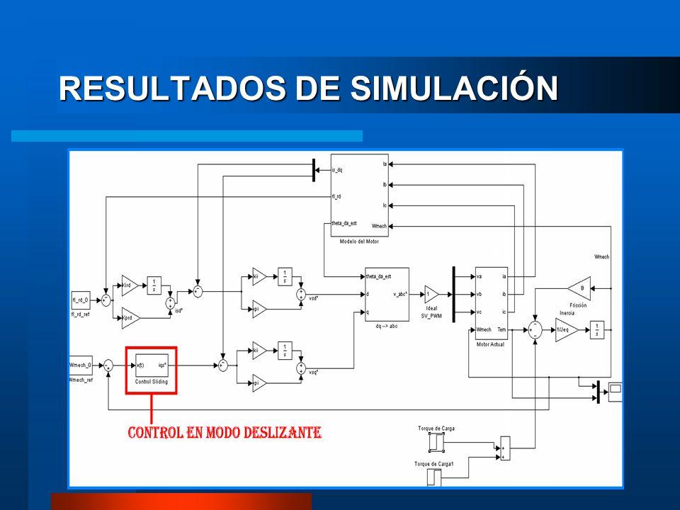 RESULTADOS DE SIMULACIÓN