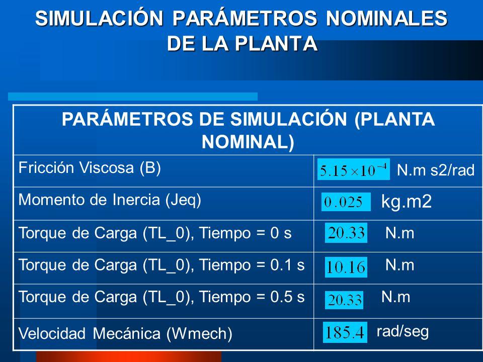 SIMULACIÓN PARÁMETROS NOMINALES DE LA PLANTA