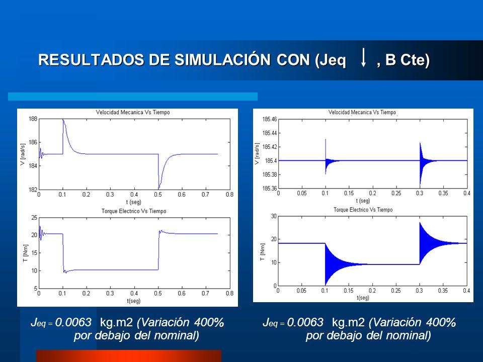 RESULTADOS DE SIMULACIÓN CON (Jeq , B Cte)