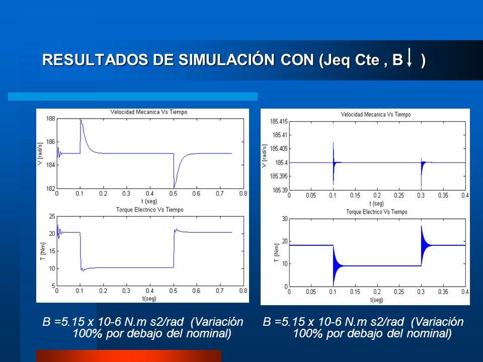 RESULTADOS DE SIMULACIÓN CON (Jeq Cte , B )