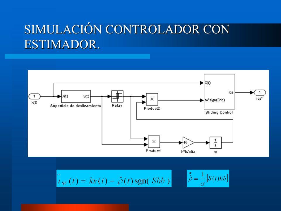 SIMULACIÓN CONTROLADOR CON ESTIMADOR.
