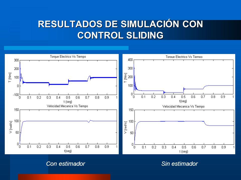 RESULTADOS DE SIMULACIÓN CON CONTROL SLIDING