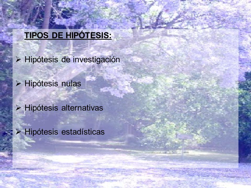 TIPOS DE HIPÓTESIS: Hipótesis de investigación. Hipótesis nulas.
