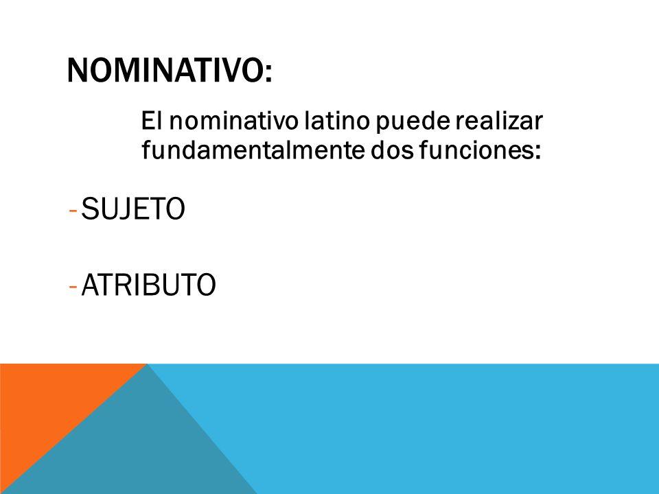 El nominativo latino puede realizar fundamentalmente dos funciones: