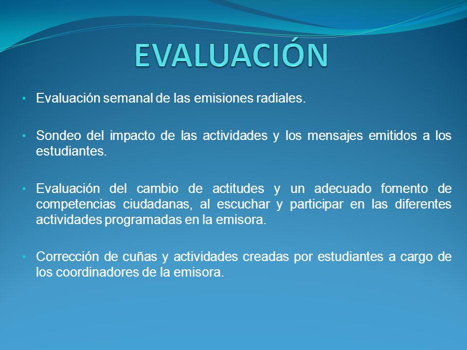 EVALUACIÓN Evaluación semanal de las emisiones radiales.