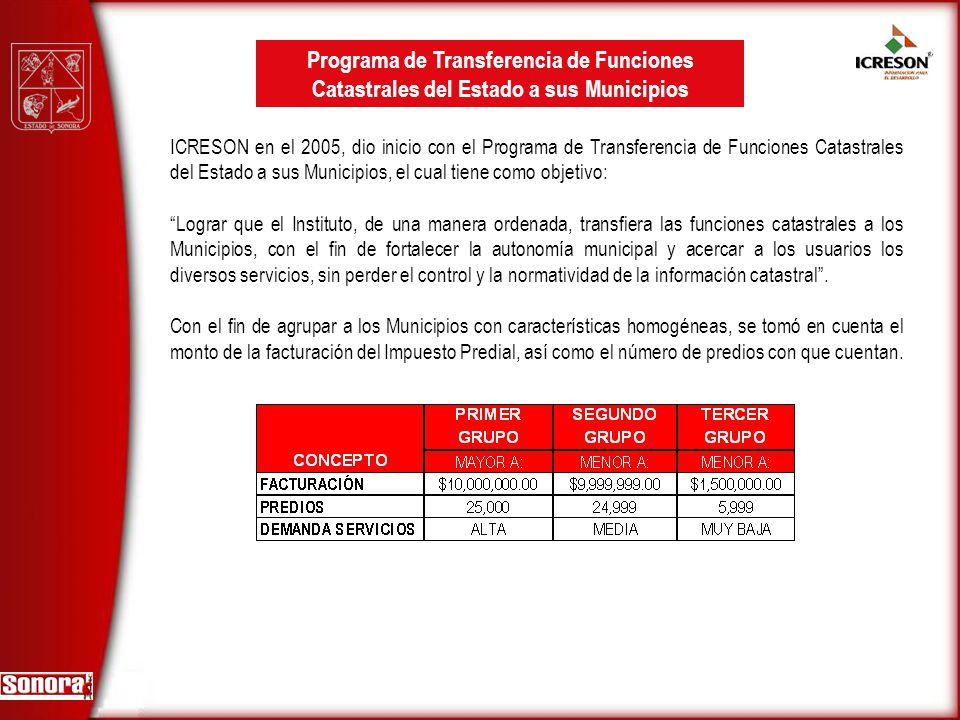 Programa de Transferencia de Funciones Catastrales del Estado a sus Municipios