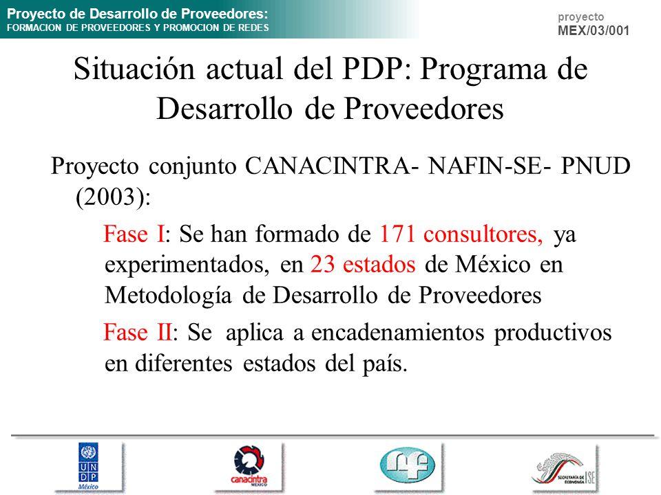 Situación actual del PDP: Programa de Desarrollo de Proveedores