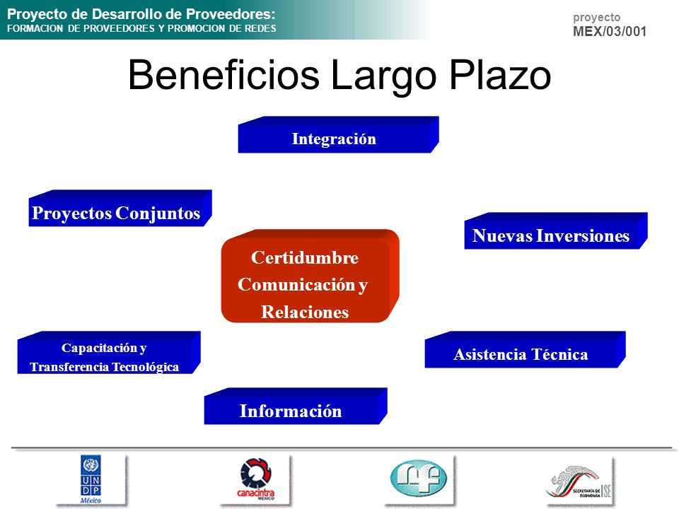 Beneficios Largo Plazo