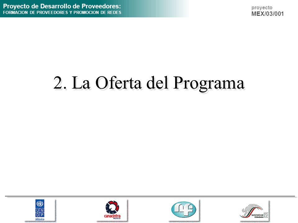 2. La Oferta del Programa