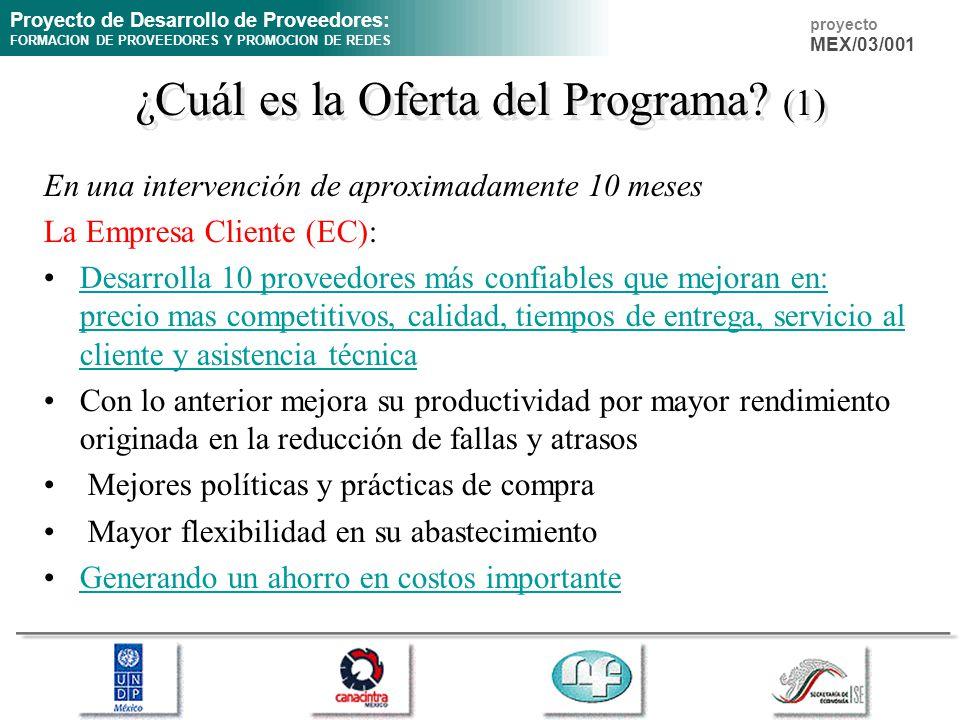 ¿Cuál es la Oferta del Programa (1)