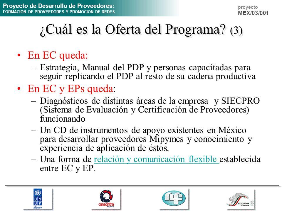 ¿Cuál es la Oferta del Programa (3)