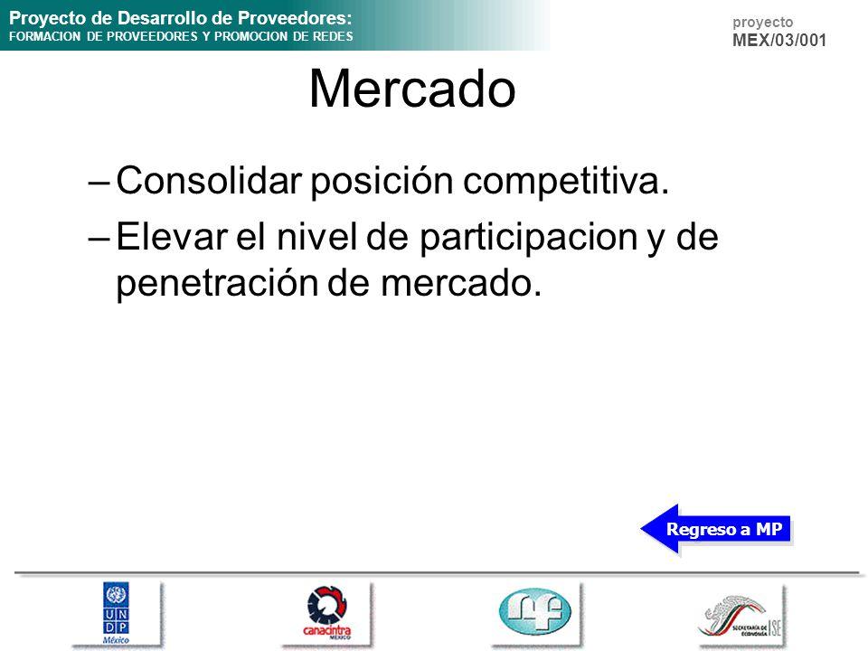 Mercado Consolidar posición competitiva.
