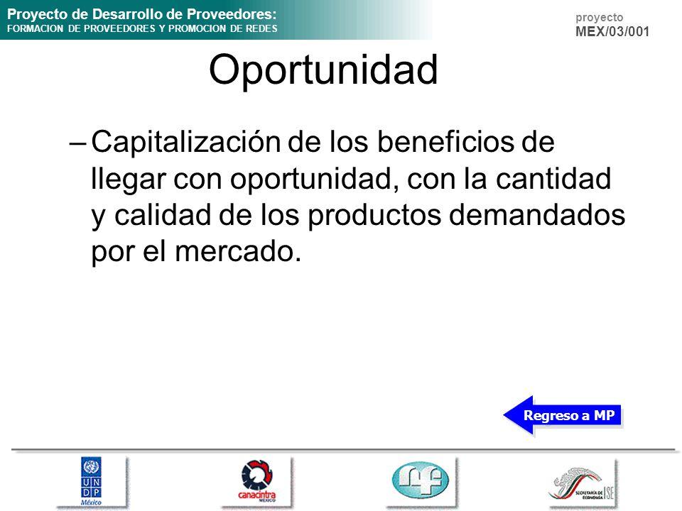 Oportunidad Capitalización de los beneficios de llegar con oportunidad, con la cantidad y calidad de los productos demandados por el mercado.