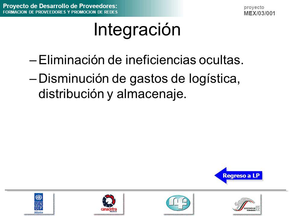 Integración Eliminación de ineficiencias ocultas.