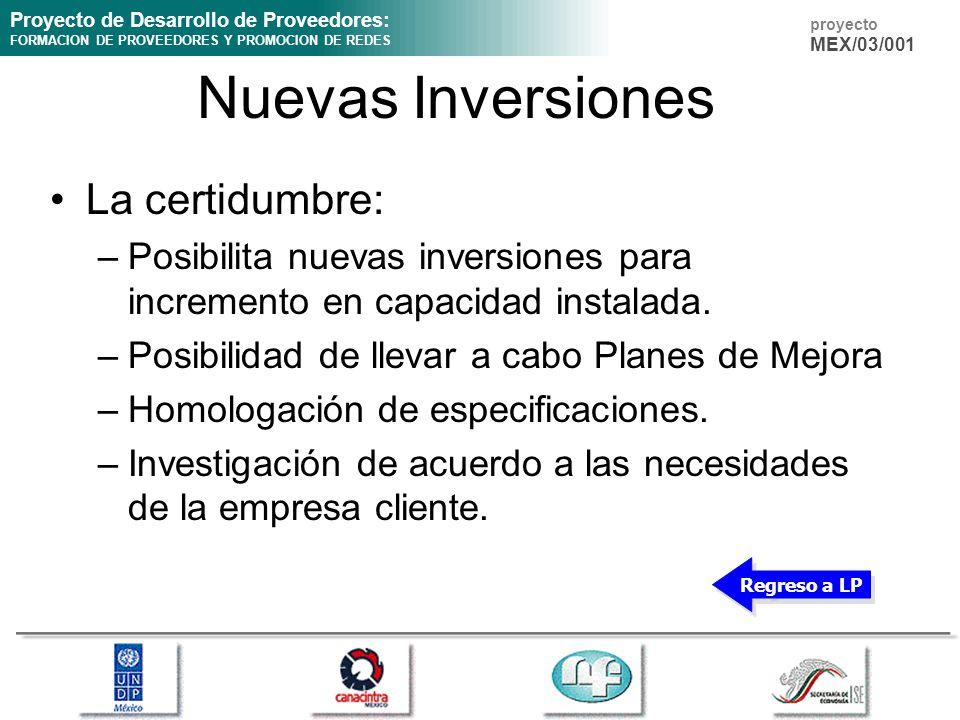 Nuevas Inversiones La certidumbre: