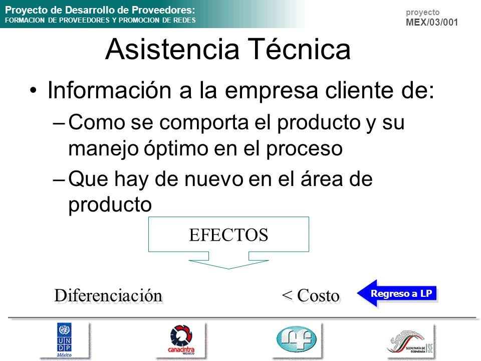 Asistencia Técnica Información a la empresa cliente de: