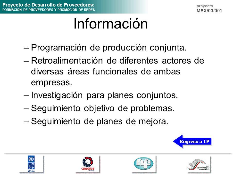 Información Programación de producción conjunta.