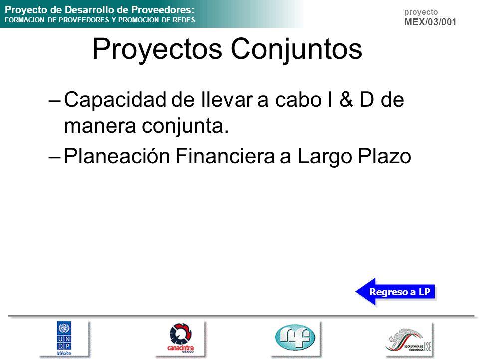 Proyectos Conjuntos Capacidad de llevar a cabo I & D de manera conjunta. Planeación Financiera a Largo Plazo.