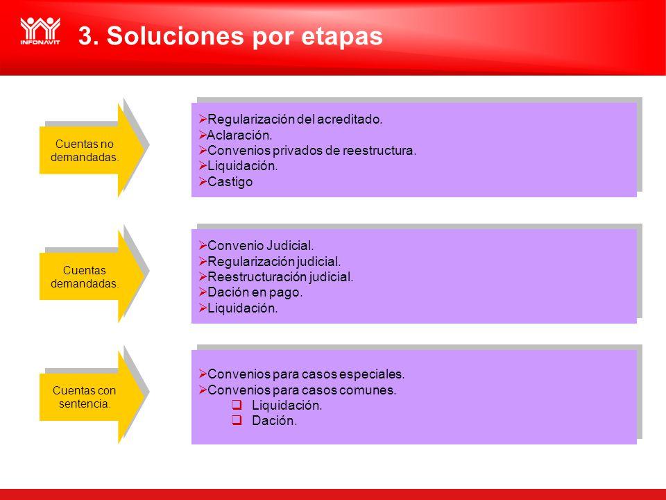 3. Soluciones por etapas Regularización del acreditado. Aclaración.