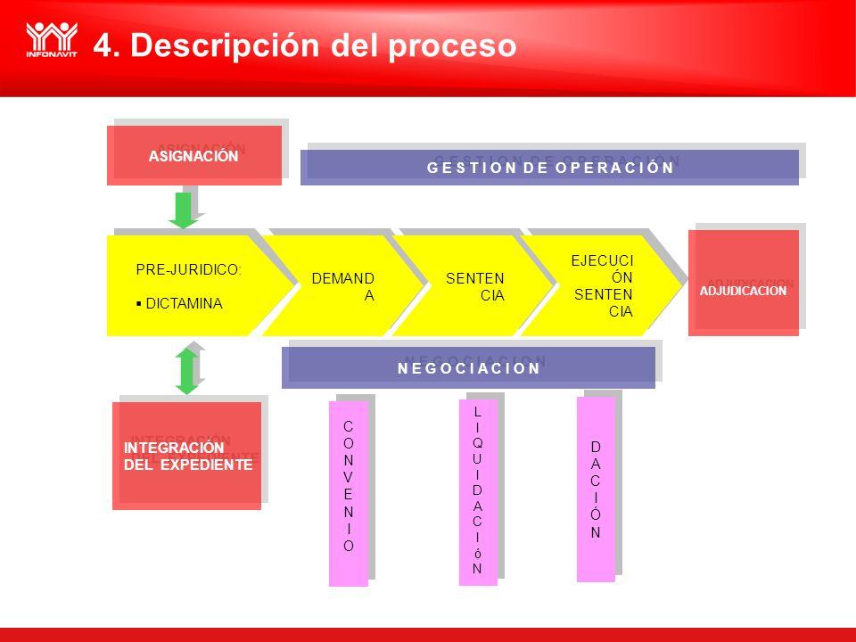 4. Descripción del proceso
