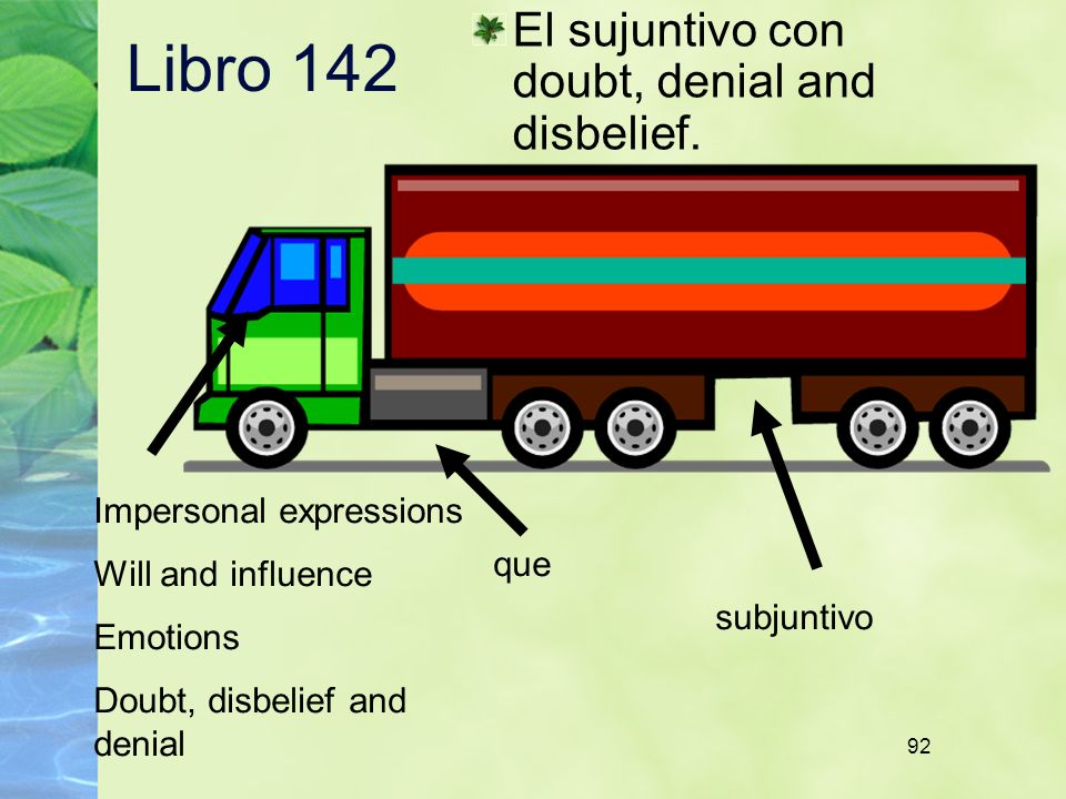 Libro 142 El sujuntivo con doubt, denial and disbelief.