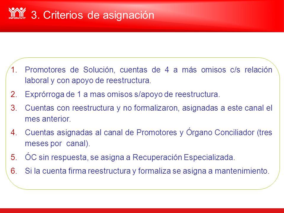 3. Criterios de asignación