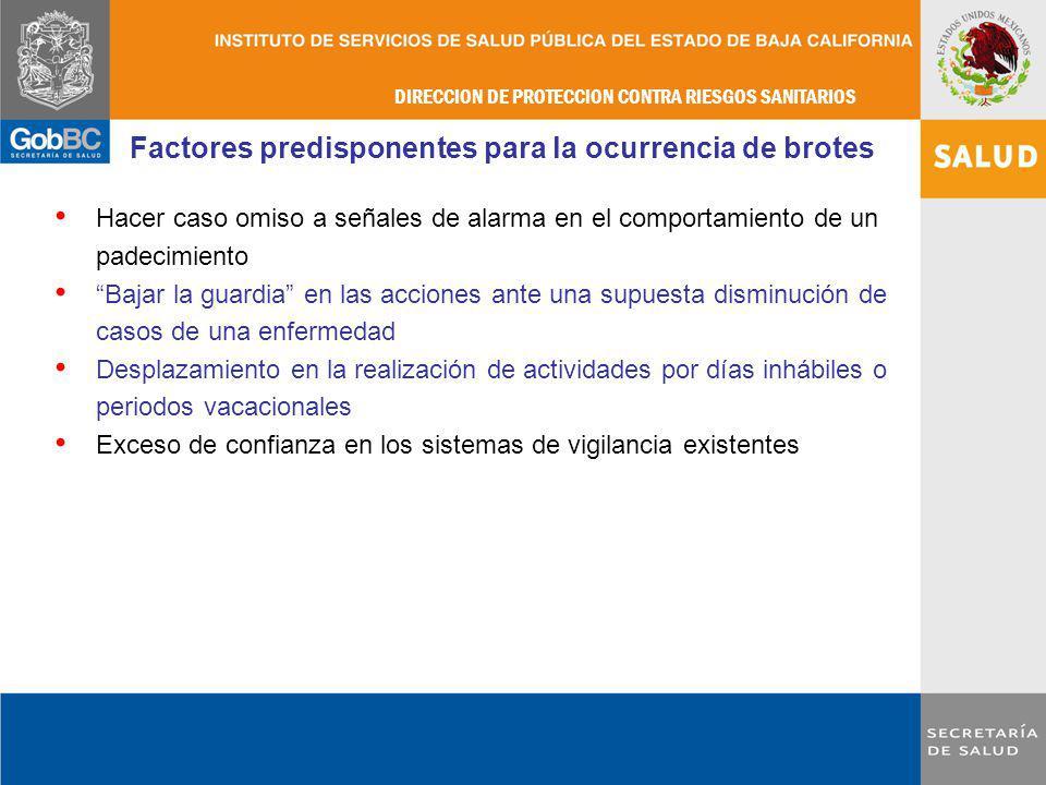 Factores predisponentes para la ocurrencia de brotes