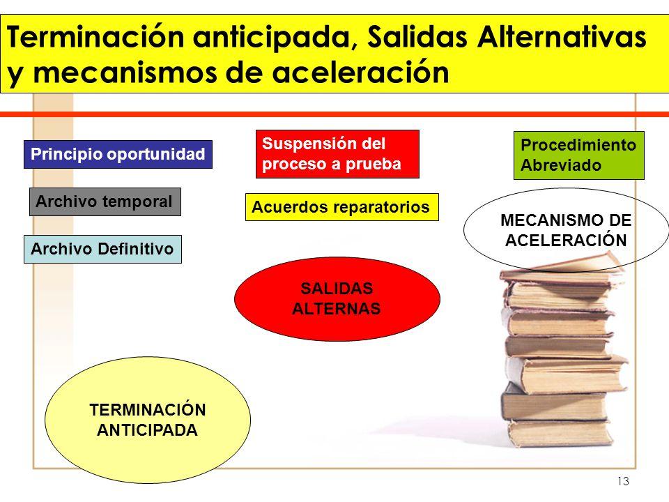 Terminación anticipada, Salidas Alternativas y mecanismos de aceleración