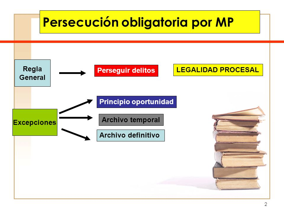 Persecución obligatoria por MP
