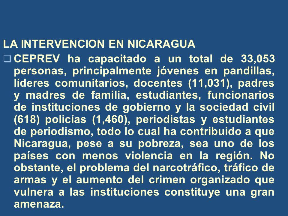 LA INTERVENCION EN NICARAGUA