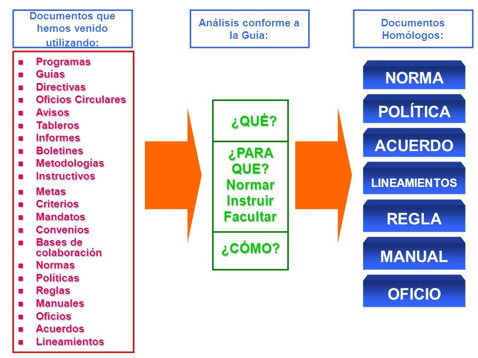 Documentos que hemos venido utilizando: Análisis conforme a la Guía: