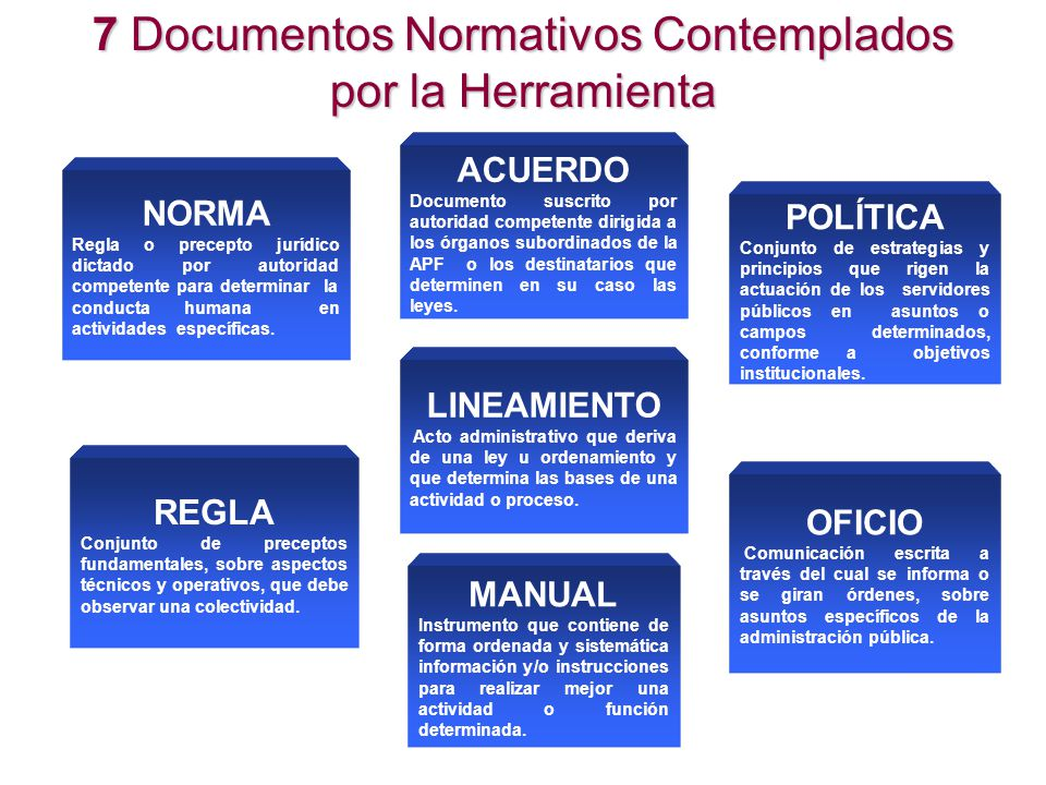 7 Documentos Normativos Contemplados