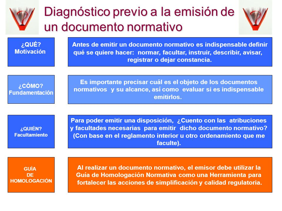 Diagnóstico previo a la emisión de un documento normativo