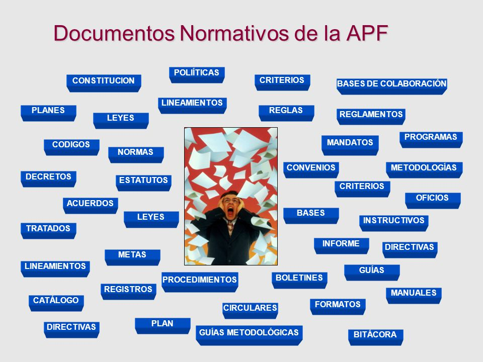 Documentos Normativos de la APF