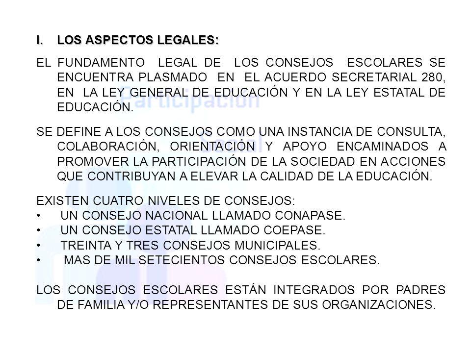 LOS ASPECTOS LEGALES: