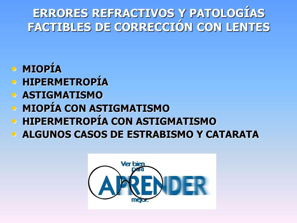 ERRORES REFRACTIVOS Y PATOLOGÍAS FACTIBLES DE CORRECCIÓN CON LENTES