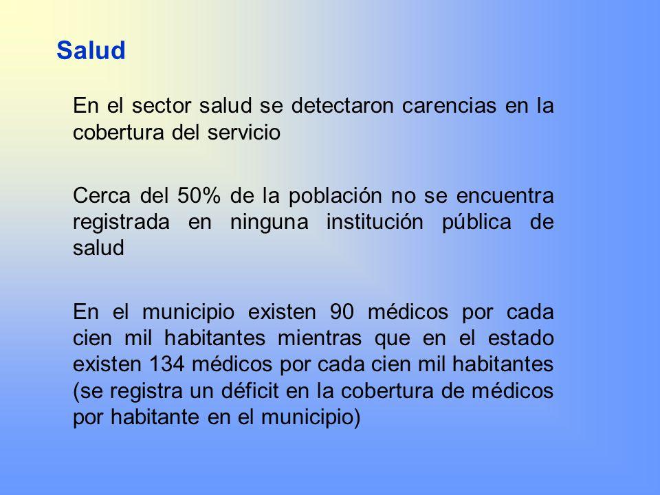 Salud En el sector salud se detectaron carencias en la cobertura del servicio.