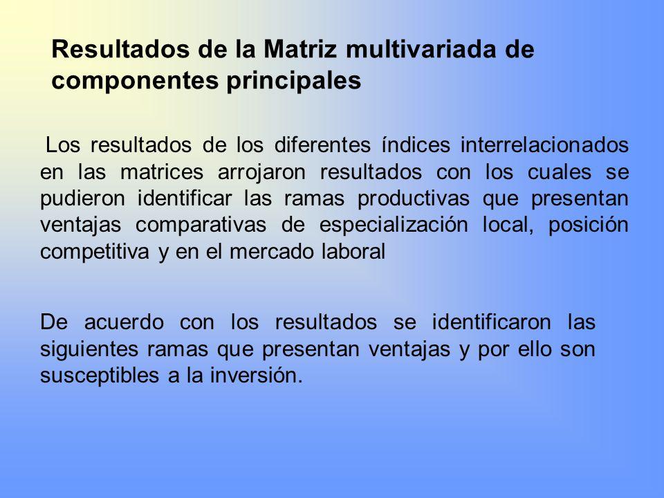 Resultados de la Matriz multivariada de componentes principales