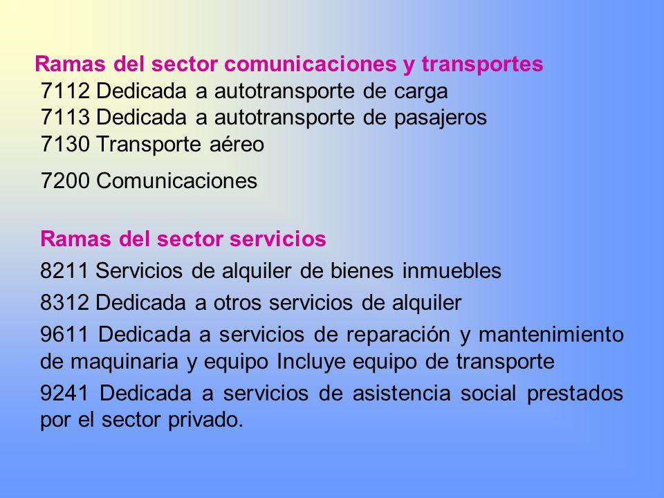 Ramas del sector comunicaciones y transportes 7112 Dedicada a autotransporte de carga 7113 Dedicada a autotransporte de pasajeros 7130 Transporte aéreo 7200 Comunicaciones