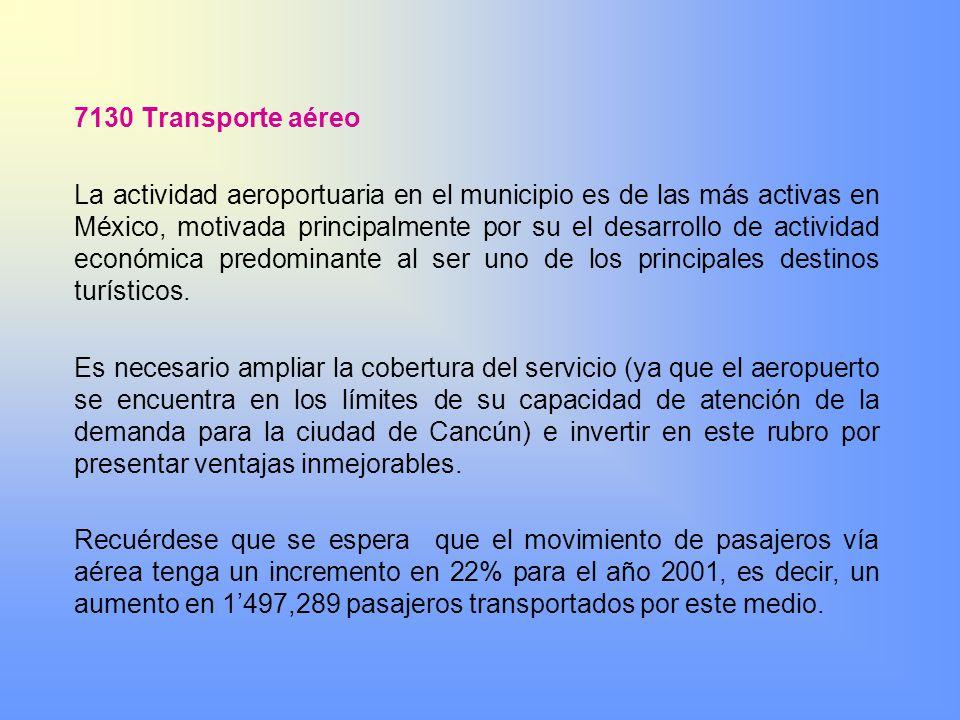 7130 Transporte aéreo